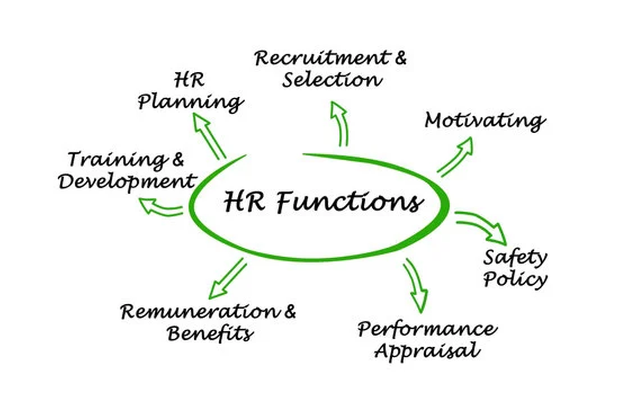The top 5 essential skills for Human Resources professionals