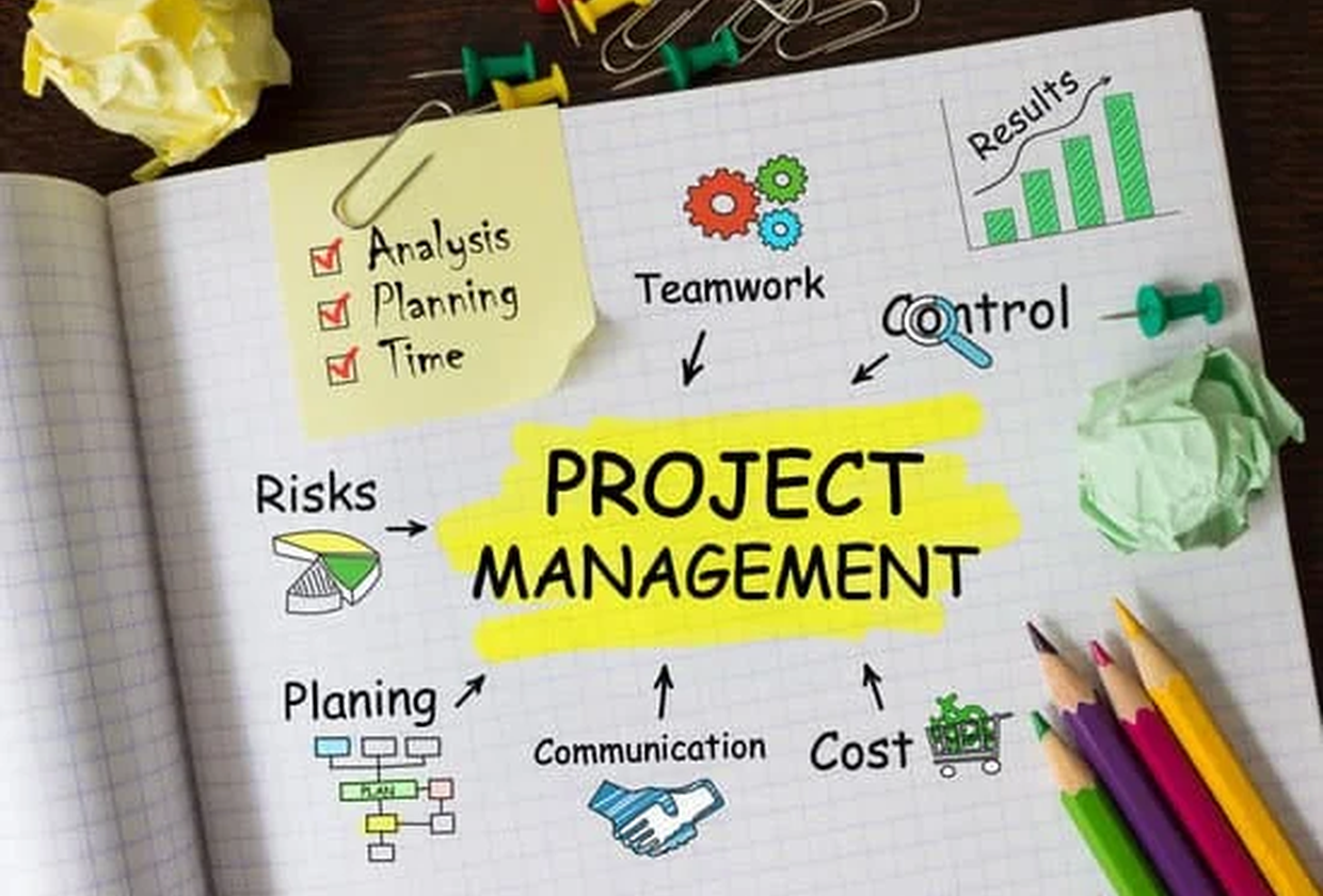 Essential English vocabulary for project management